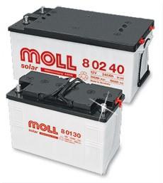 Moll Fun Solar Accu